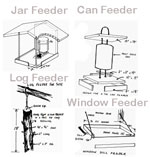Build a Birdfeeder Image