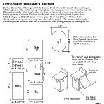 Bluebird Nesting Box Is One Of The Simples Bird House Plans