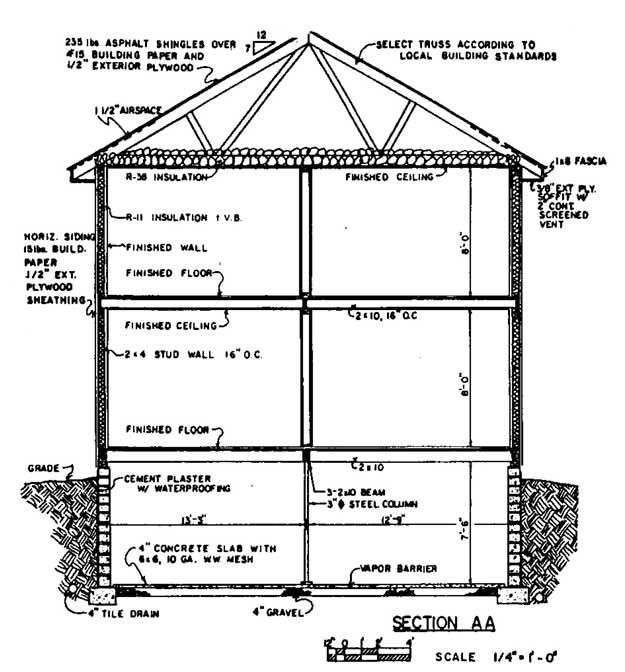 House Cross Section