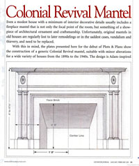 Sany wildan: Woodworking plans mantel
