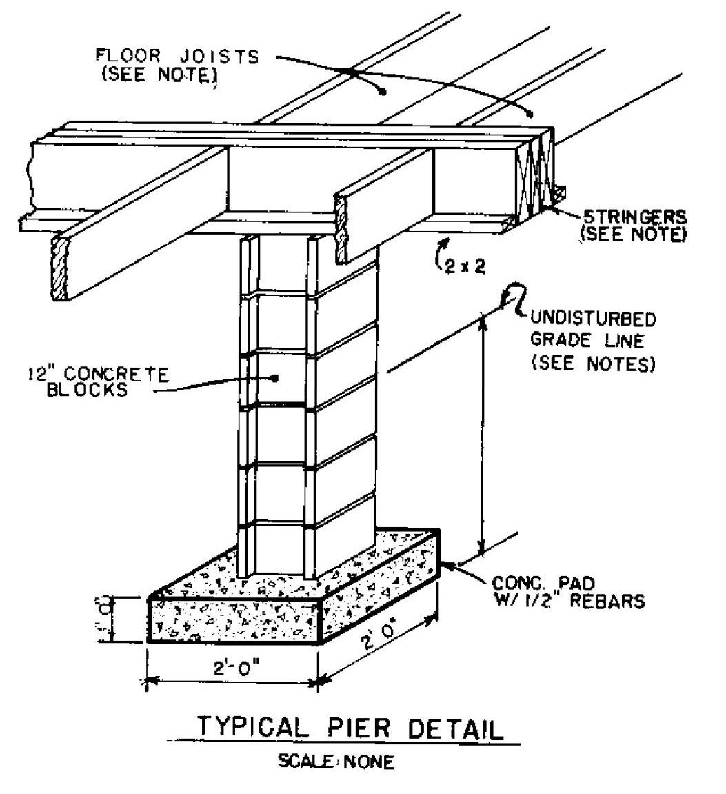 Post and pier foundation house plans for Pier and beam home plans