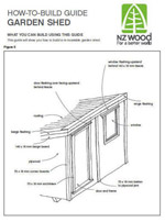 How to Build a Garden Shed Image