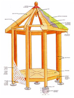 Backyard Gazebo Design Picture