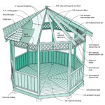 Redwood Octagonal Gazebo Plan Picture