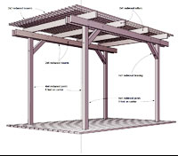 redwood pergola plan pdf photo - Free Pergola Designs For Patios
