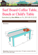 Kids Picnic Table Plans How To Build A Kids Picnic Table