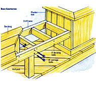 Download Woodworking bench plans pdf