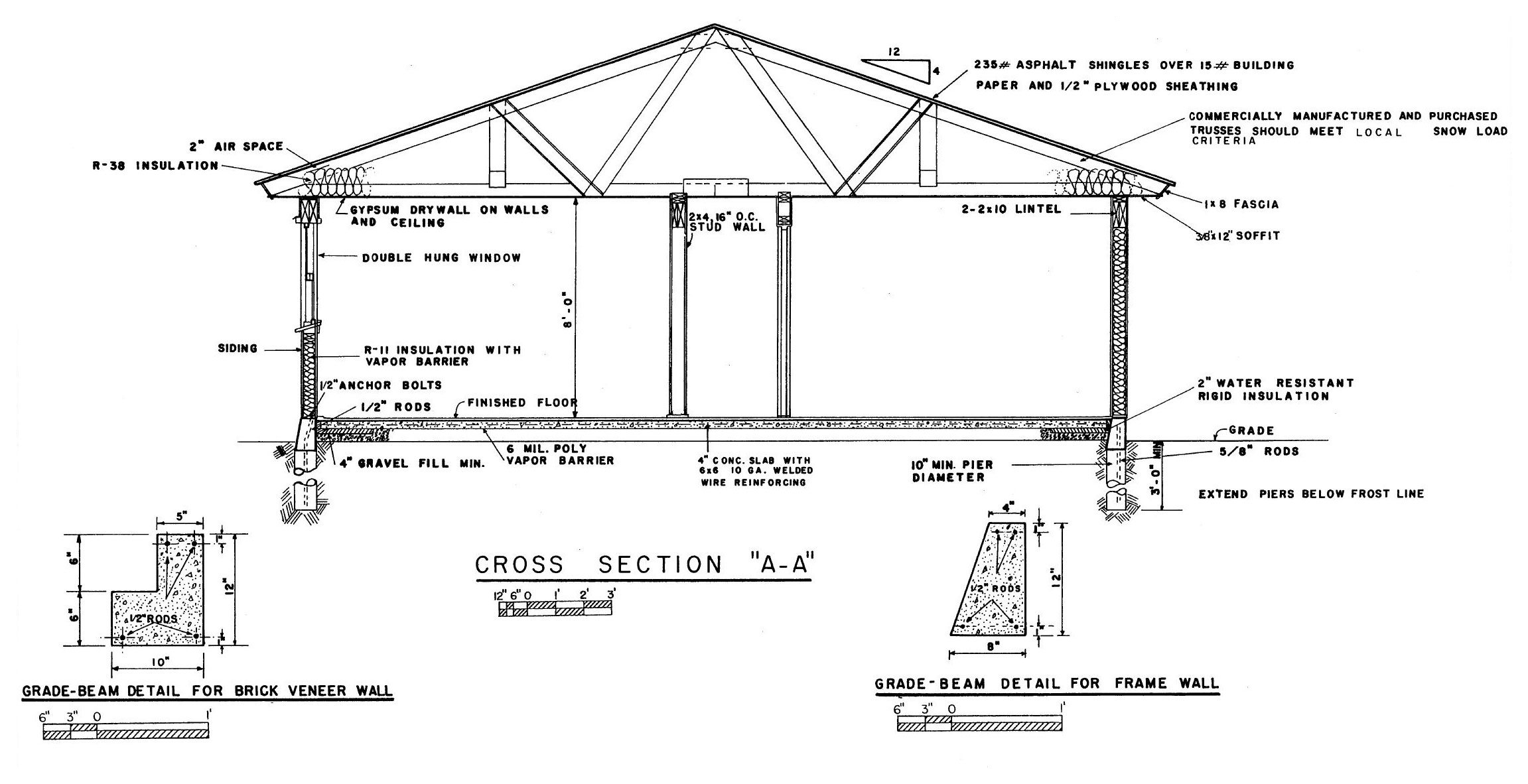House Building Plans Cross Section