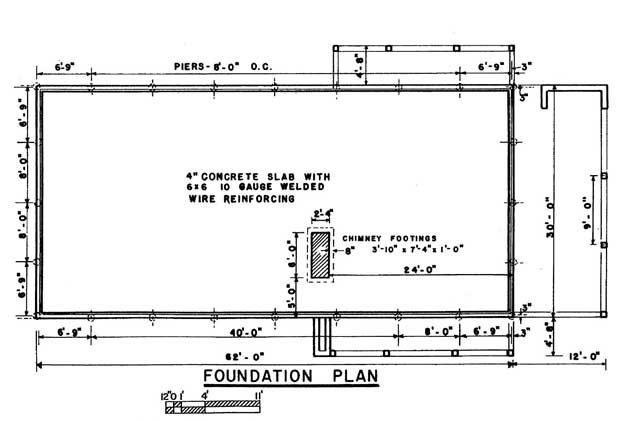 Guide to work with wood for Building foundation plans