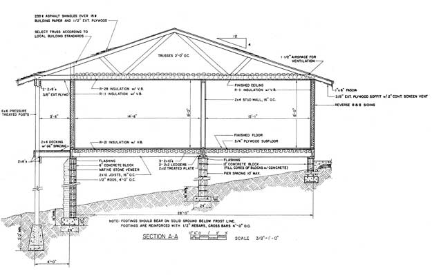 Free 3 bedroom ranch house plan with porch for sloped lot for Free ranch home plans