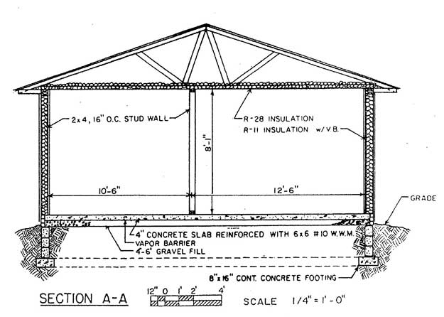 ranch-style-house-cross-section Ranch House Designs Shed Roof Style on stucco ranch house, masonry ranch house, siding ranch house, shed roof barn, valley ranch house, square ranch house, deck ranch house, shed roof bungalow, colorado ranch house, eaves ranch house, shed roof cabin, shed roof home, shed roof hall,