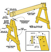 Knockdown Sawhorse Plans