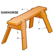 How to Build Stacking Sawhorse Plans Blueprints | freeplans