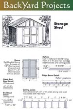 Backyard Storage Shed Image