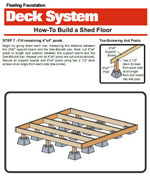 Free Shed Plans How to Build a Shed