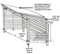 Index in addition 1 4 X 10 Lean To Shed Plans Randkey furthermore Building Shed Against Fence together with Build An Attached Carport additionally Woodshed Plans. on lean to shelter plans